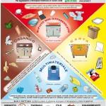 PONTASSIEVE: primo bilancio per la raccolta differenziata 2011