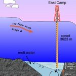 """RICERCHE: C'è un Ufo gigante sotto il Polo Sud? Le scoperte ed i misteri del """"Lago Vostok"""""""