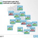VACANZE: Costi in calo in Toscana, si attende un aumento dei turisti. I costi in Italia ed Europa grazie a Trivago