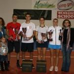 TENNIS: Altro grande risultato per Daniele Capecchi
